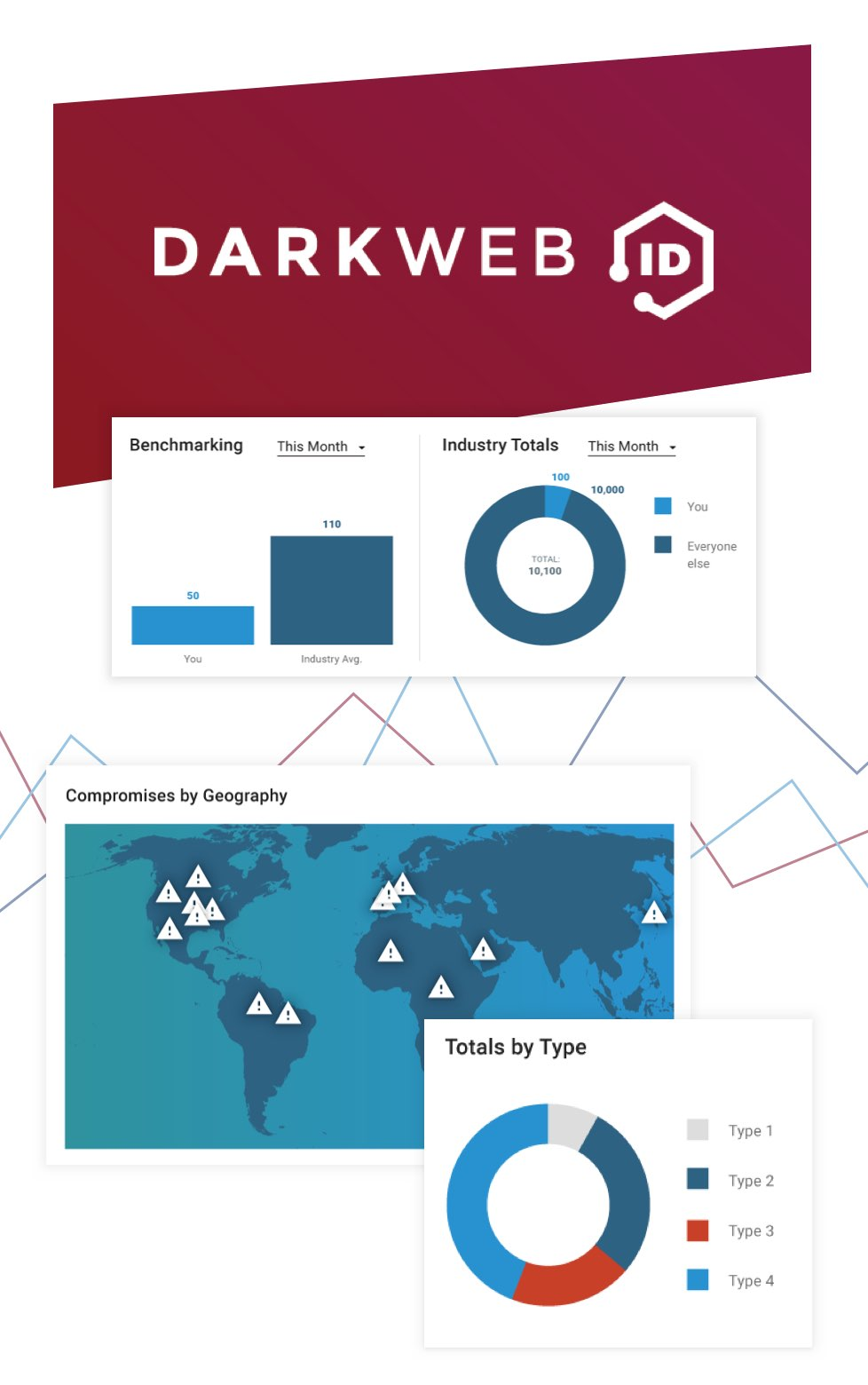 ID Agent Dark Web ID Website