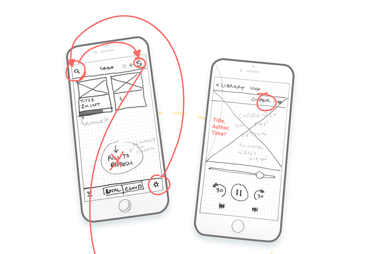 Wireframe drawing of displays on two smartphones.