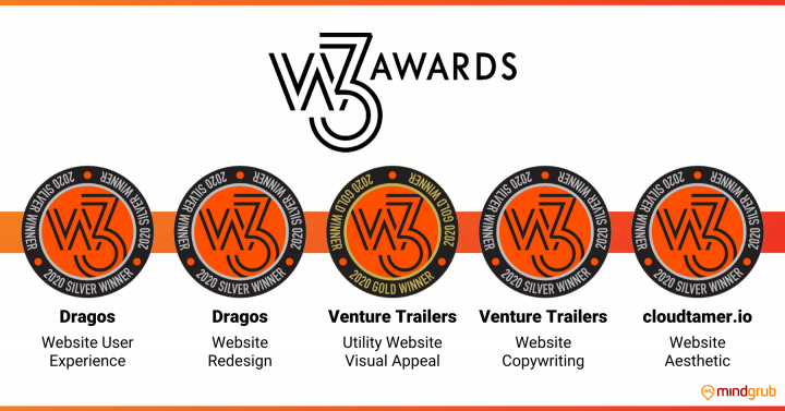 w3 Awards award badges for 5 Mindgrub projects